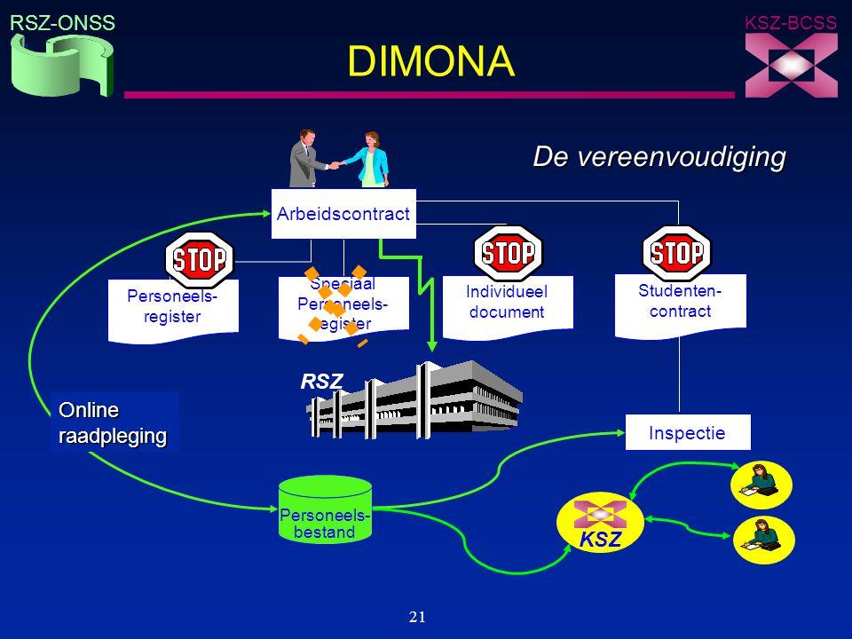 DIMONA De vereenvoudiging RSZ Online raadpleging KSZ Arbeidscontract