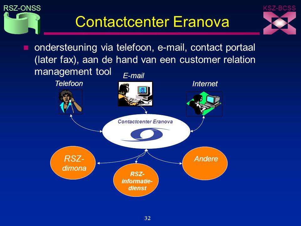 Contactcenter Eranova
