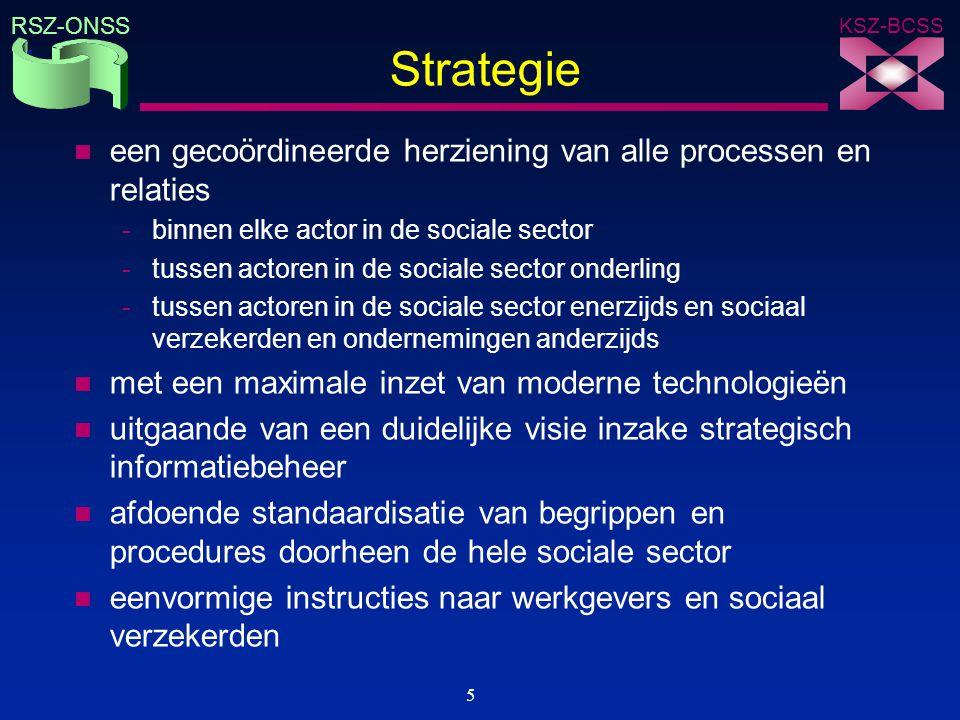 Strategie een gecoördineerde herziening van alle processen en relaties