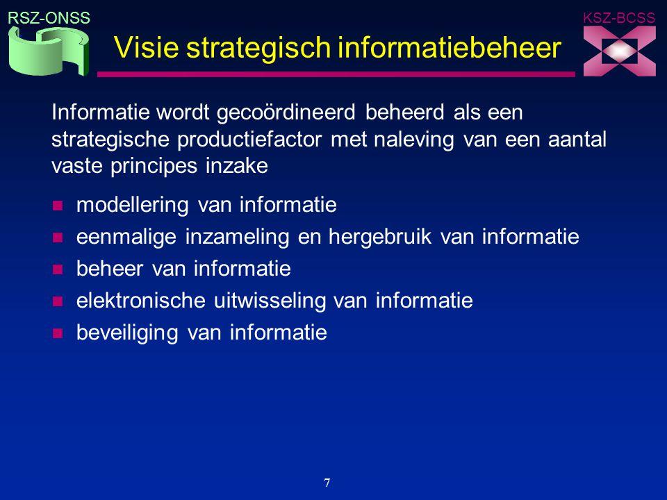 Visie strategisch informatiebeheer
