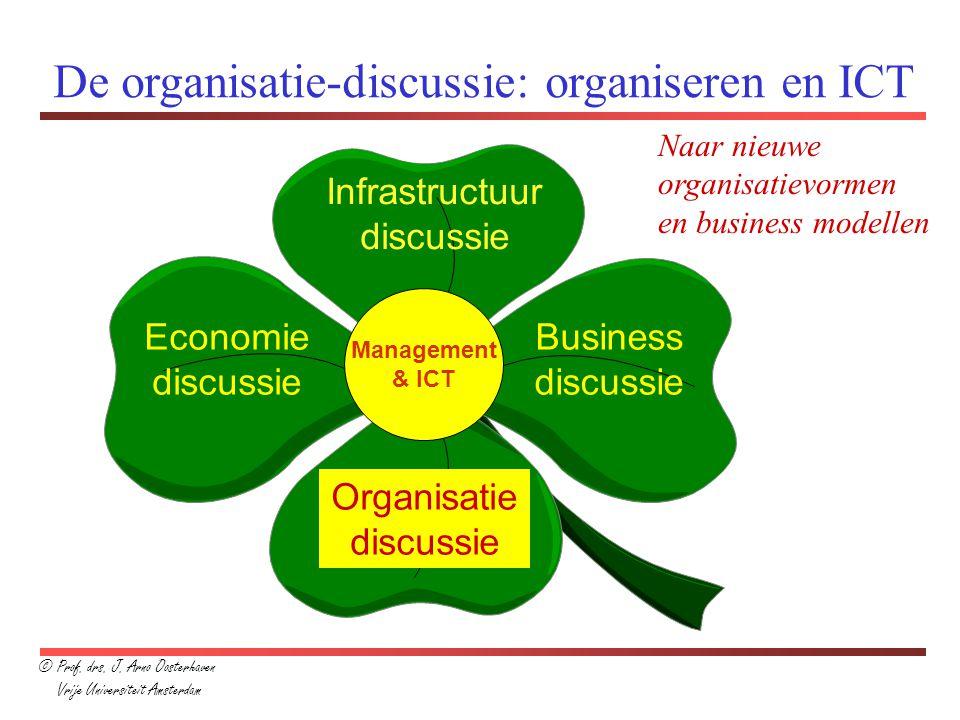 De organisatie-discussie: organiseren en ICT