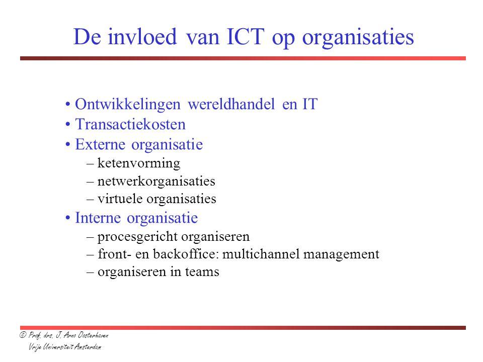 De invloed van ICT op organisaties