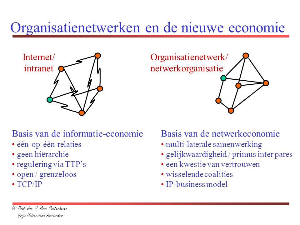 Organisatienetwerken en de nieuwe economie