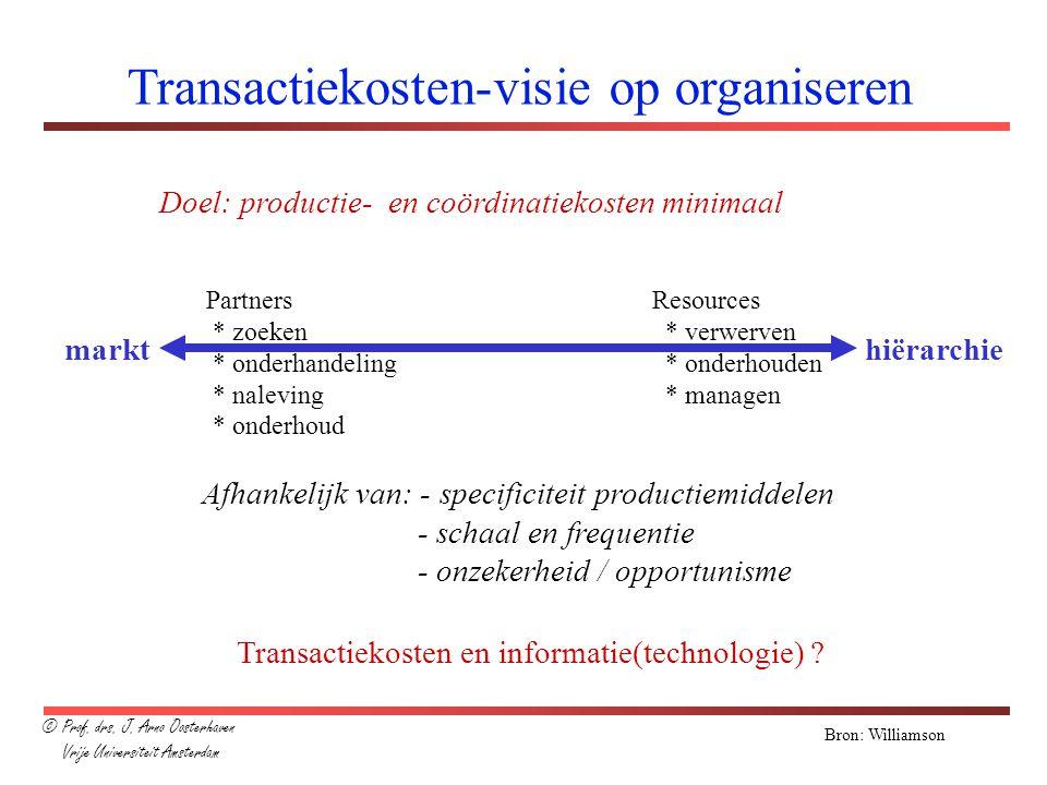 Transactiekosten-visie op organiseren