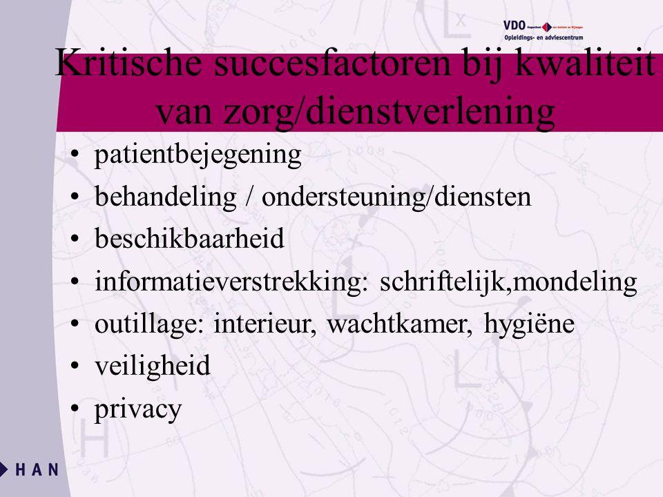 Kritische succesfactoren bij kwaliteit van zorg/dienstverlening