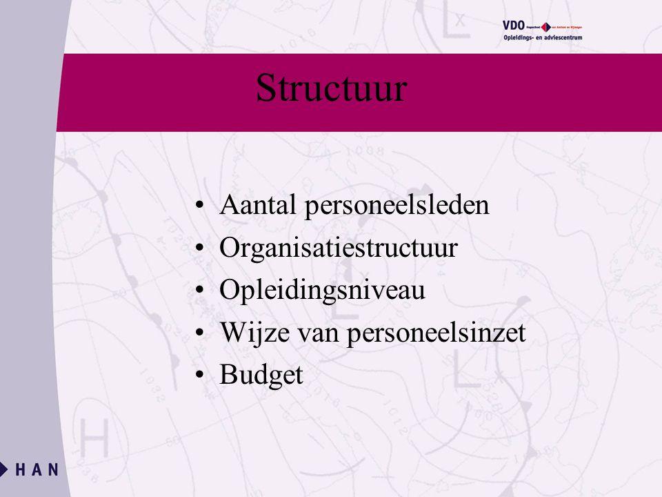Structuur Aantal personeelsleden Organisatiestructuur Opleidingsniveau