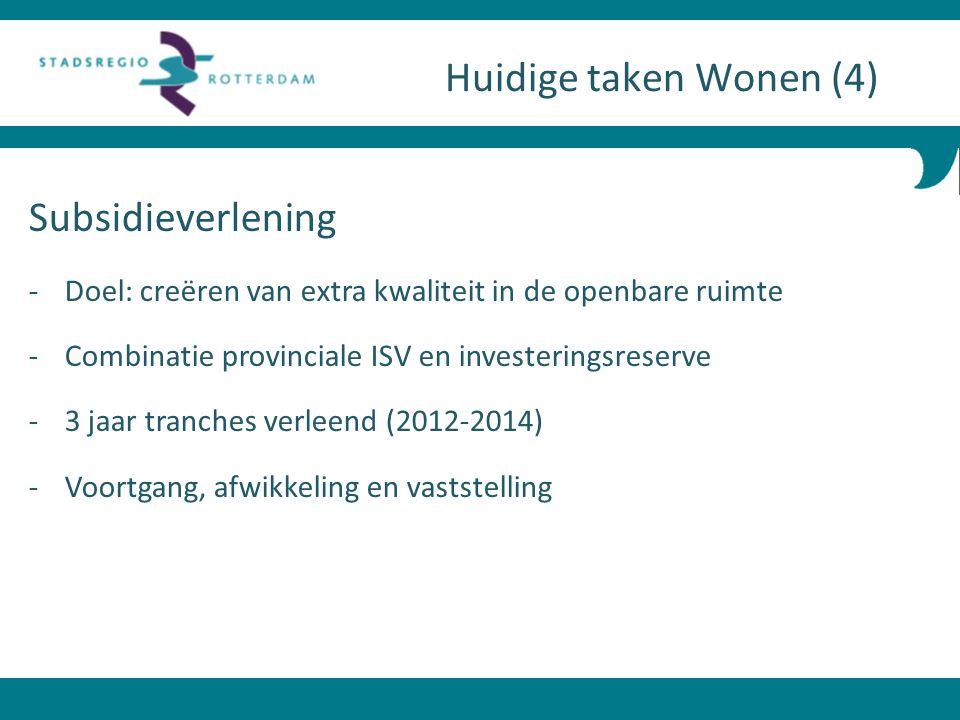 Huidige taken Wonen (4) Subsidieverlening
