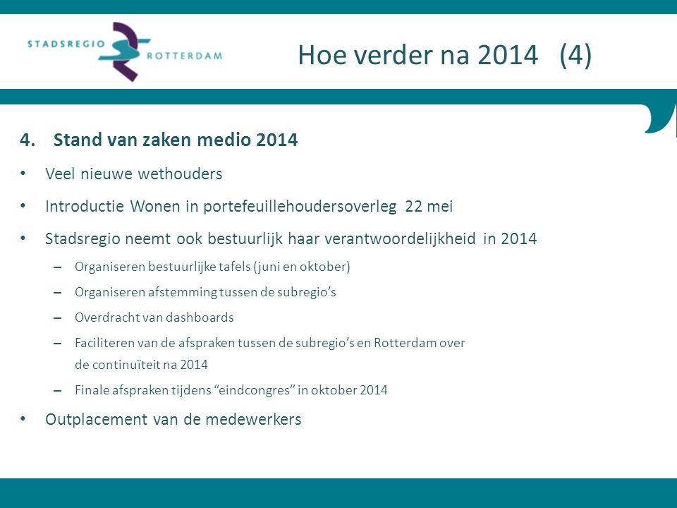 Hoe verder na 2014 (4) Stand van zaken medio 2014
