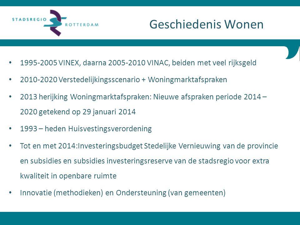 Geschiedenis Wonen 1995-2005 VINEX, daarna 2005-2010 VINAC, beiden met veel rijksgeld. 2010-2020 Verstedelijkingsscenario + Woningmarktafspraken.