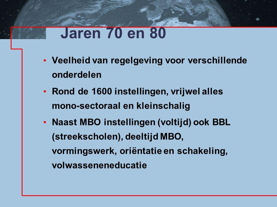 Jaren 70 en 80 Veelheid van regelgeving voor verschillende onderdelen