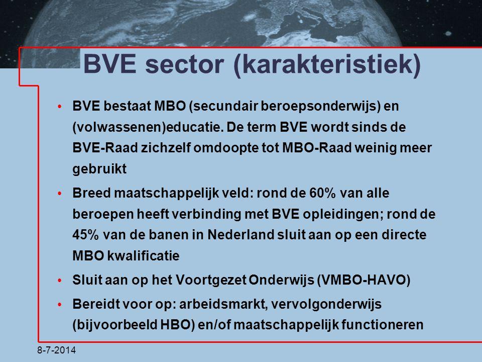 BVE sector (karakteristiek)
