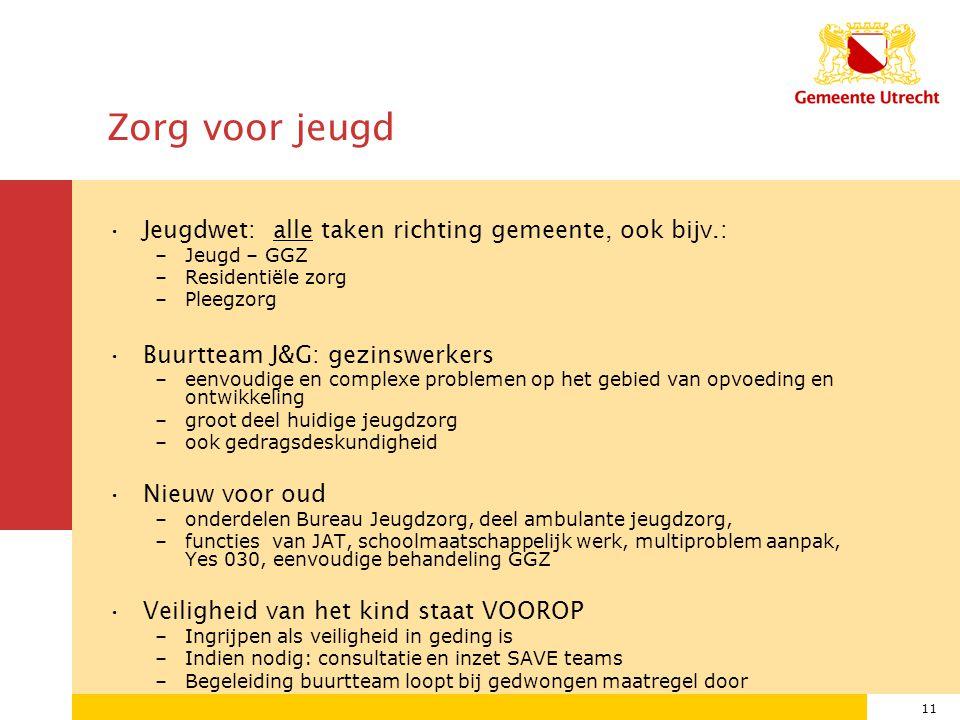 Zorg voor jeugd Jeugdwet: alle taken richting gemeente, ook bijv.:
