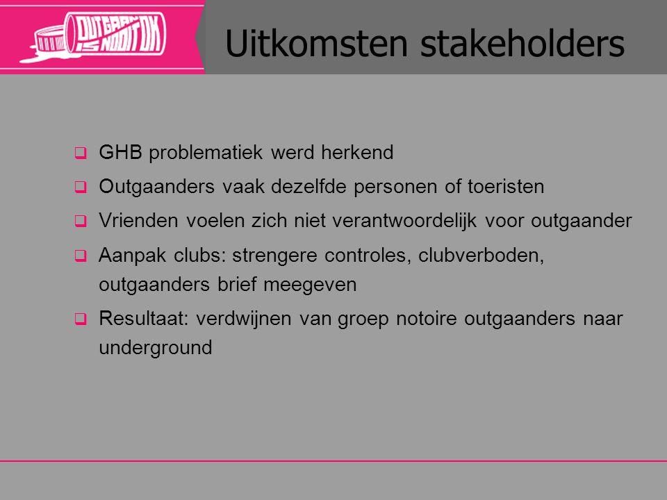 Uitkomsten stakeholders