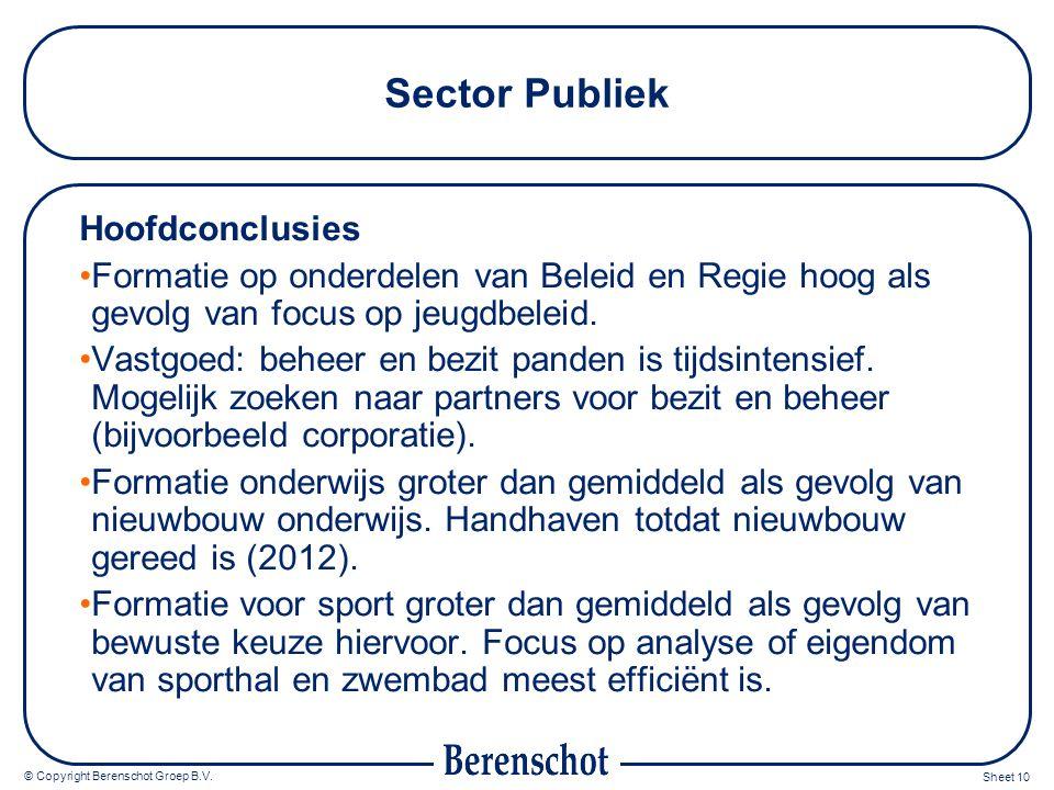 Sector Publiek Hoofdconclusies