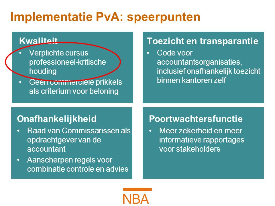 Implementatie PvA: speerpunten