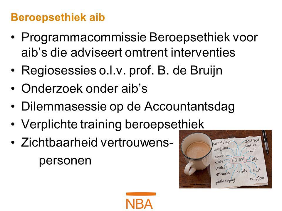 Regiosessies o.l.v. prof. B. de Bruijn Onderzoek onder aib's