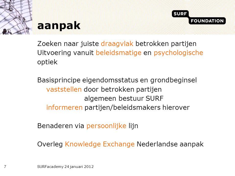 uitkomsten Bouwsteen Nederlandse Onderzoeksdata Commons