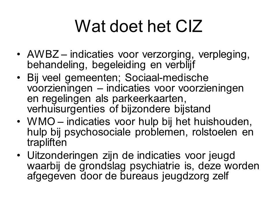 Wat doet het CIZ AWBZ – indicaties voor verzorging, verpleging, behandeling, begeleiding en verblijf.