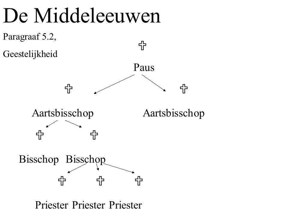 De Middeleeuwen   Aartsbisschop Aartsbisschop   Bisschop Bisschop