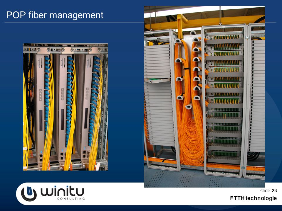 POP fiber management FTTH technologie