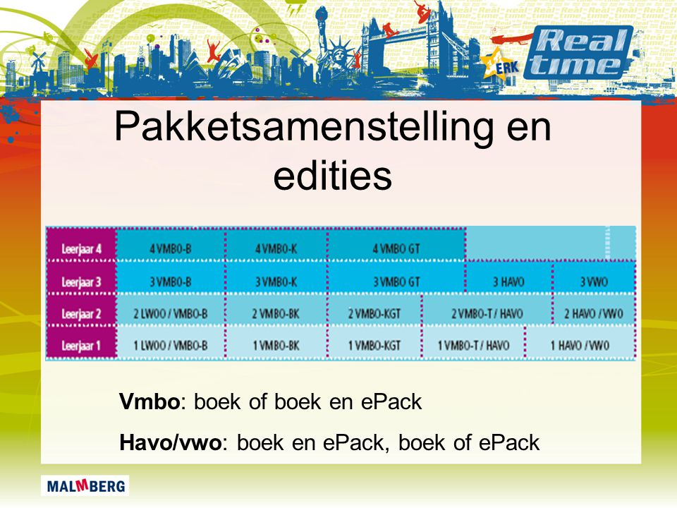 Pakketsamenstelling en edities