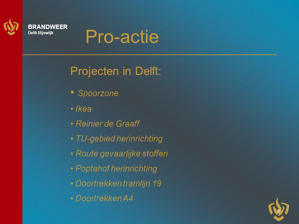 Pro-actie Projecten in Delft: Spoorzone Ikea Reinier de Graaff