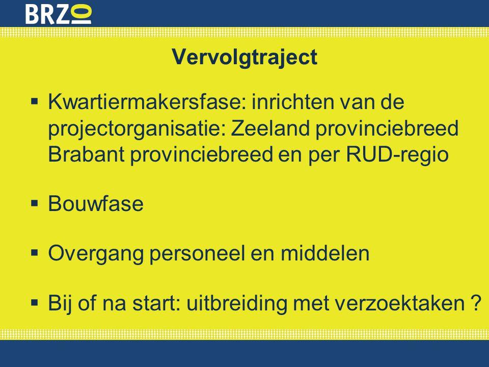 Vervolgtraject Kwartiermakersfase: inrichten van de projectorganisatie: Zeeland provinciebreed Brabant provinciebreed en per RUD-regio.