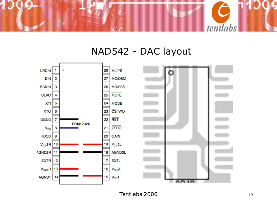 NAD542 - DAC layout Tentlabs 2006