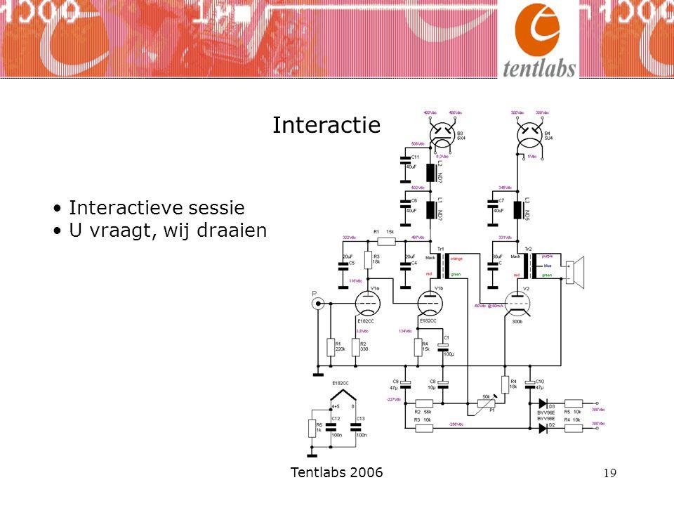 Interactie Interactieve sessie U vraagt, wij draaien Tentlabs 2006