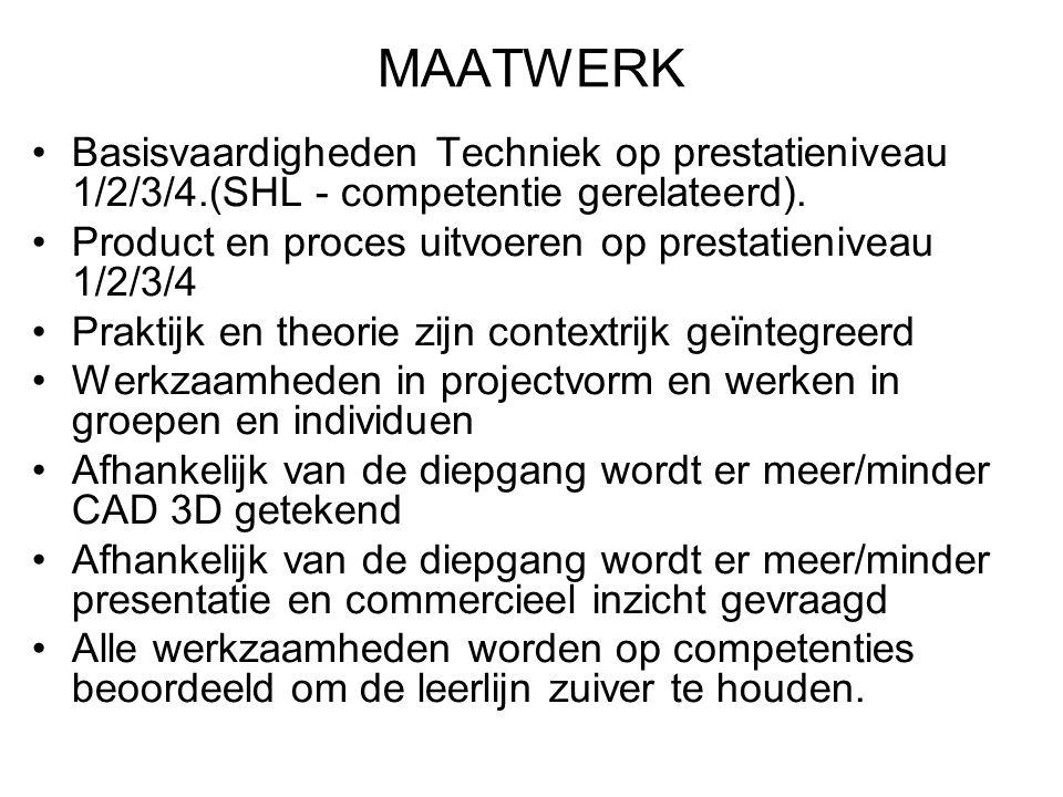 MAATWERK Basisvaardigheden Techniek op prestatieniveau 1/2/3/4.(SHL - competentie gerelateerd).