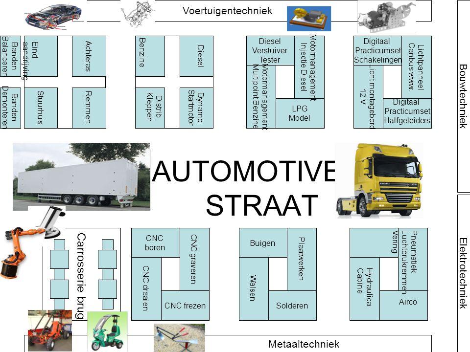 AUTOMOTIVE STRAAT Carrosserie brug Metaaltechniek Voertuigentechniek