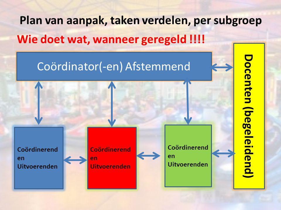 Plan van aanpak, taken verdelen, per subgroep