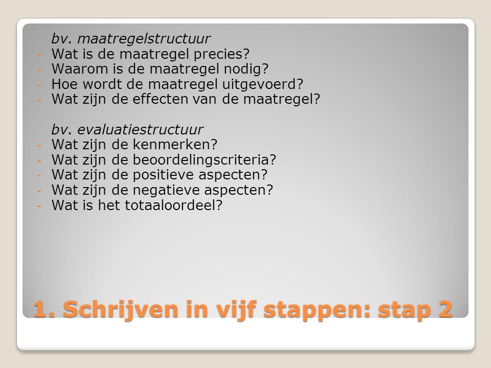 1. Schrijven in vijf stappen: stap 2
