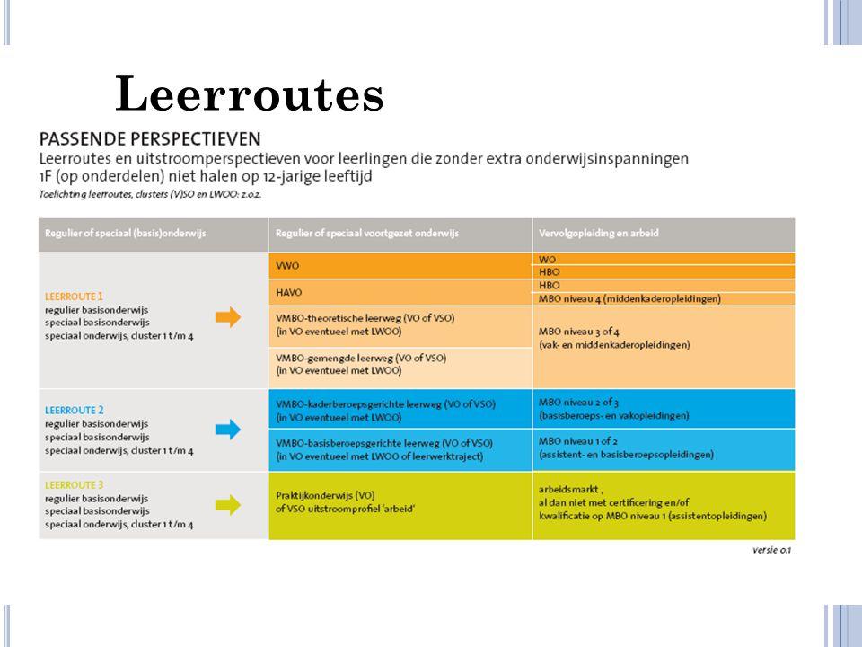 Leerroutes
