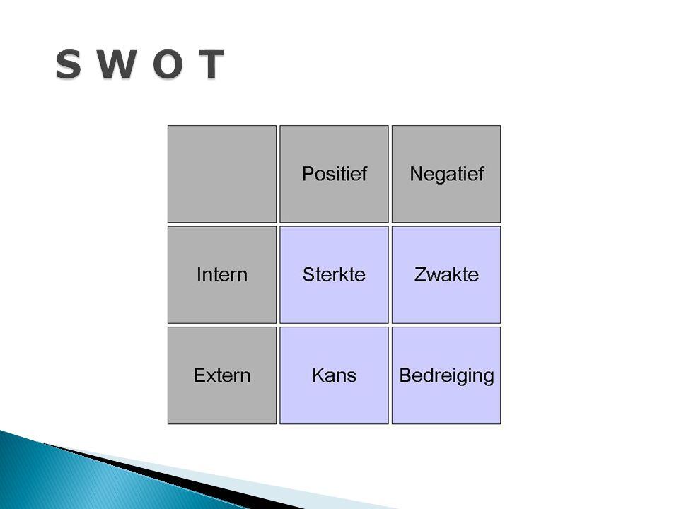 S W O T