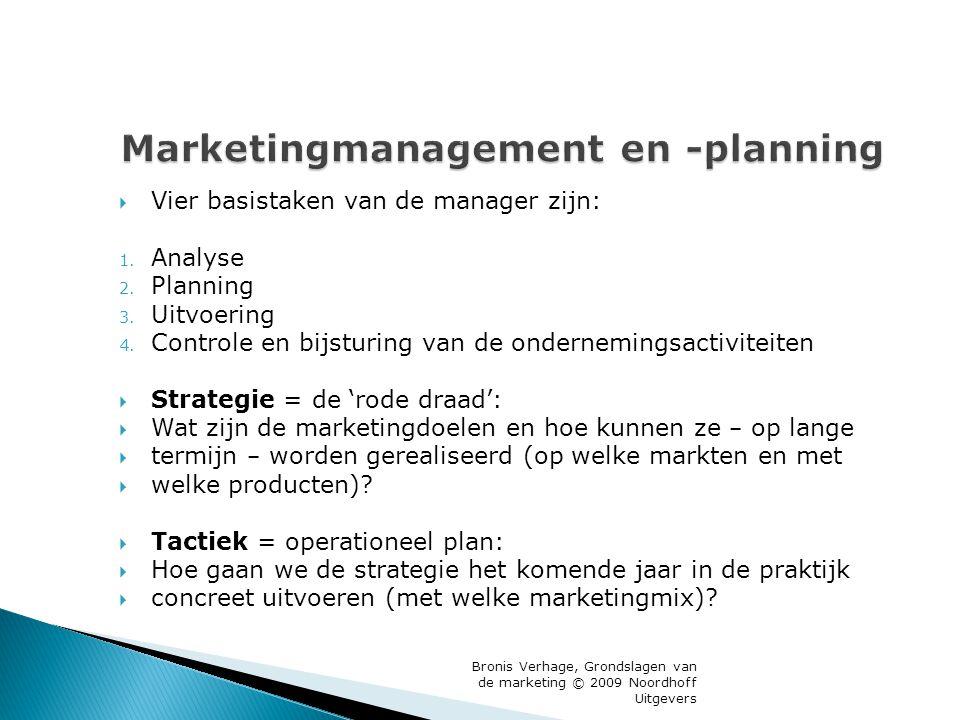Marketingmanagement en -planning