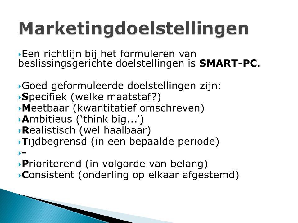 Marketingdoelstellingen