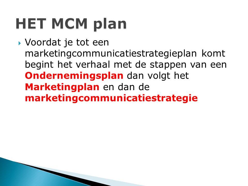 HET MCM plan