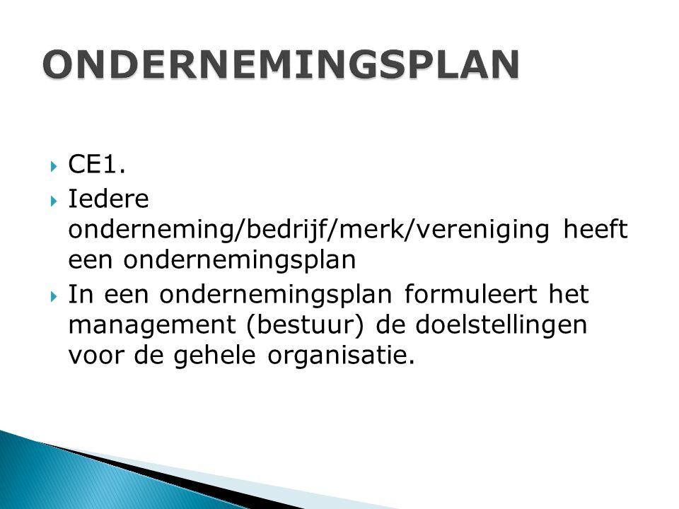 ONDERNEMINGSPLAN CE1. Iedere onderneming/bedrijf/merk/vereniging heeft een ondernemingsplan.