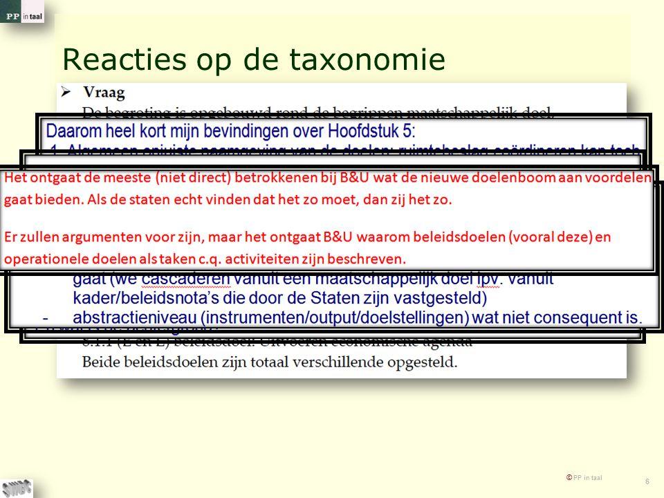 Reacties op de taxonomie