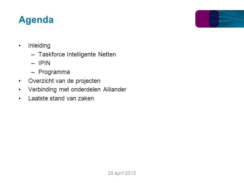 Agenda Inleiding Taskforce Intelligente Netten IPIN Programma