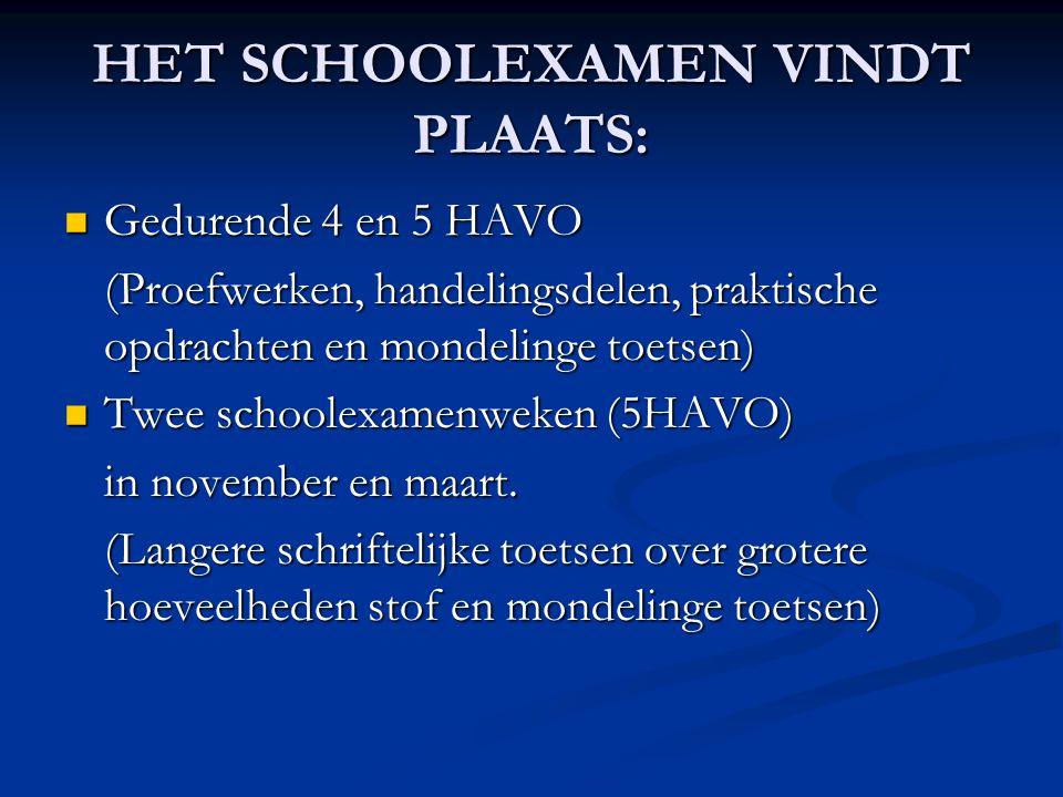 HET SCHOOLEXAMEN VINDT PLAATS: