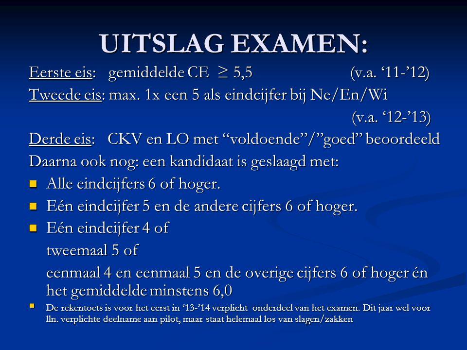 UITSLAG EXAMEN: Eerste eis: gemiddelde CE ≥ 5,5 (v.a. '11-'12)