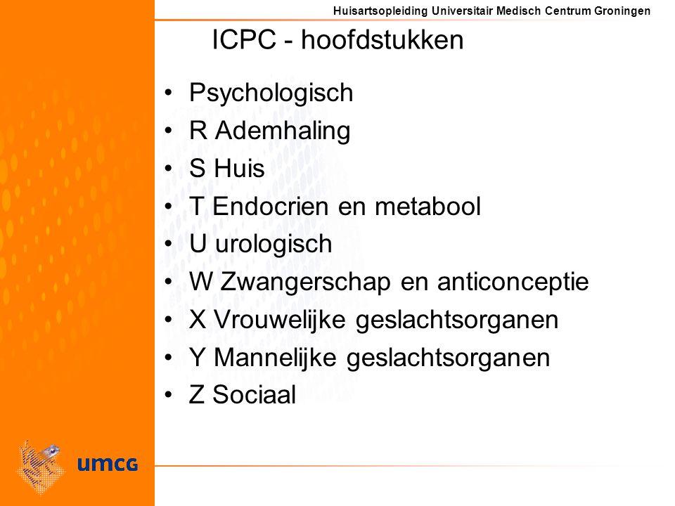 ICPC - hoofdstukken Psychologisch R Ademhaling S Huis
