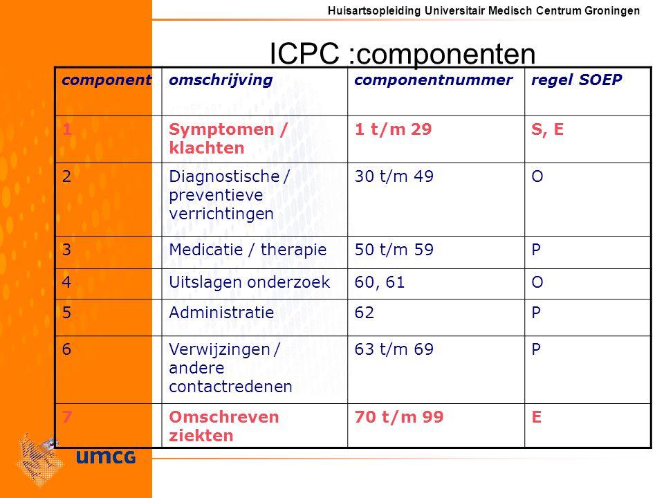 ICPC :componenten 1 Symptomen / klachten 1 t/m 29 S, E 2