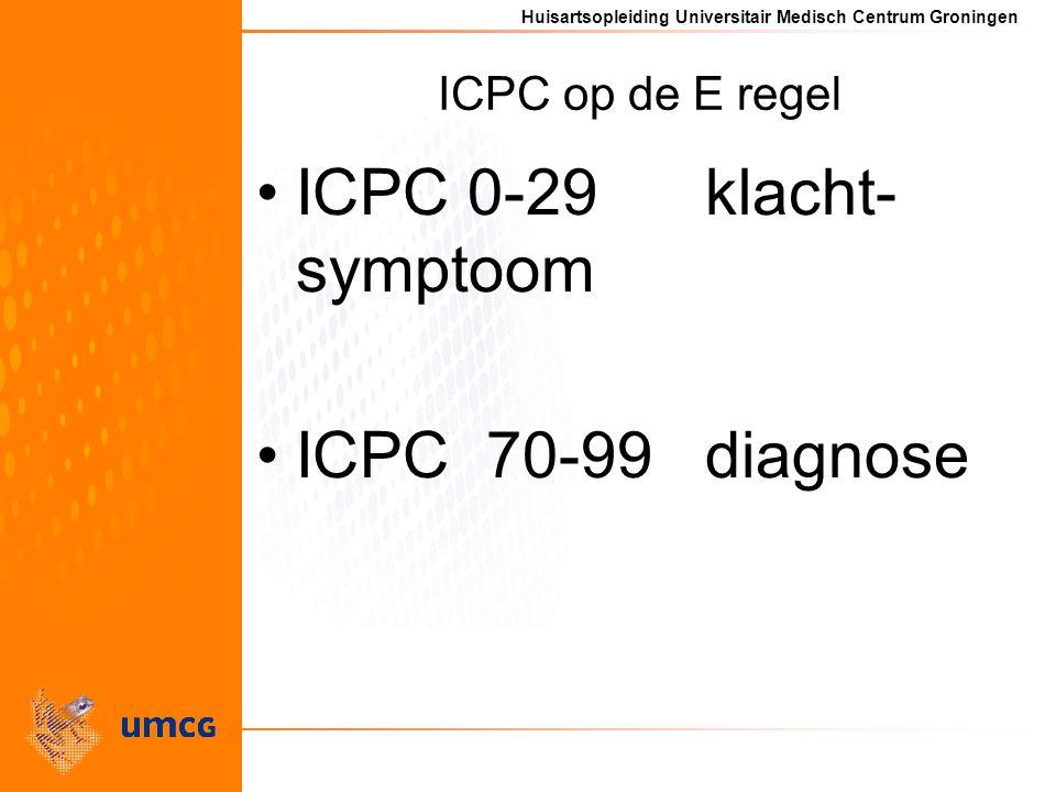 ICPC 0-29 klacht- symptoom
