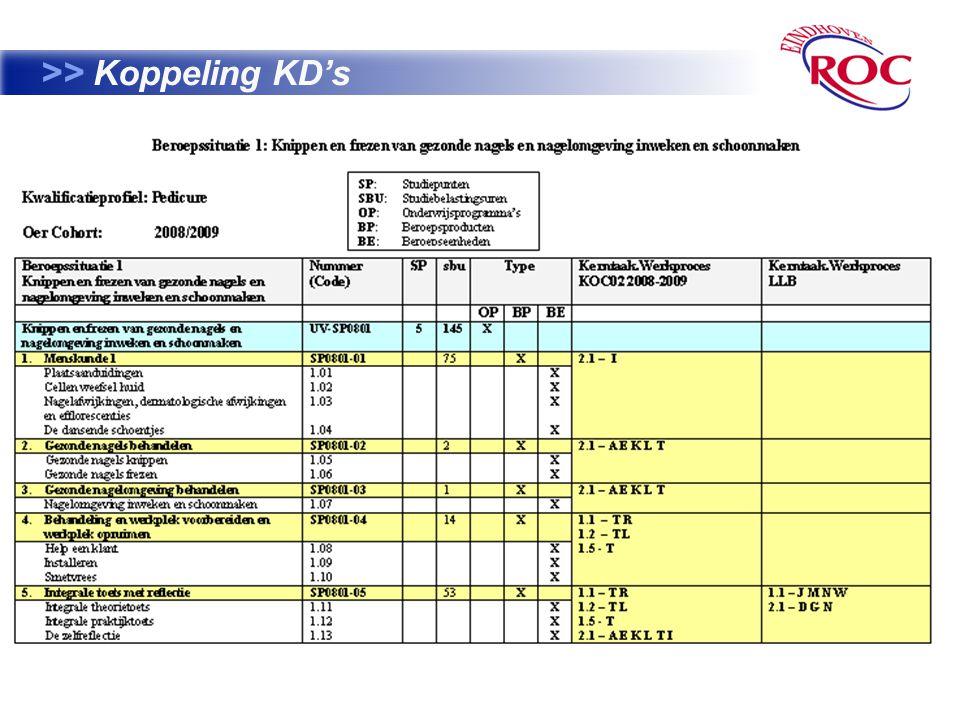 >> Koppeling KD's