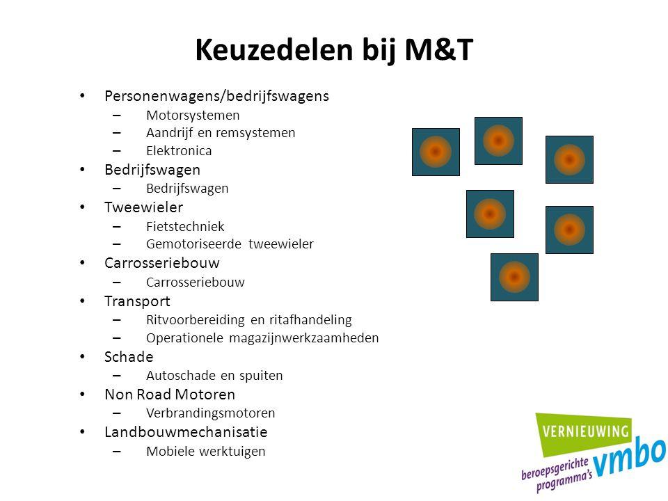 Keuzedelen bij M&T Personenwagens/bedrijfswagens Bedrijfswagen