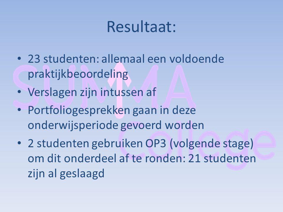 Resultaat: 23 studenten: allemaal een voldoende praktijkbeoordeling