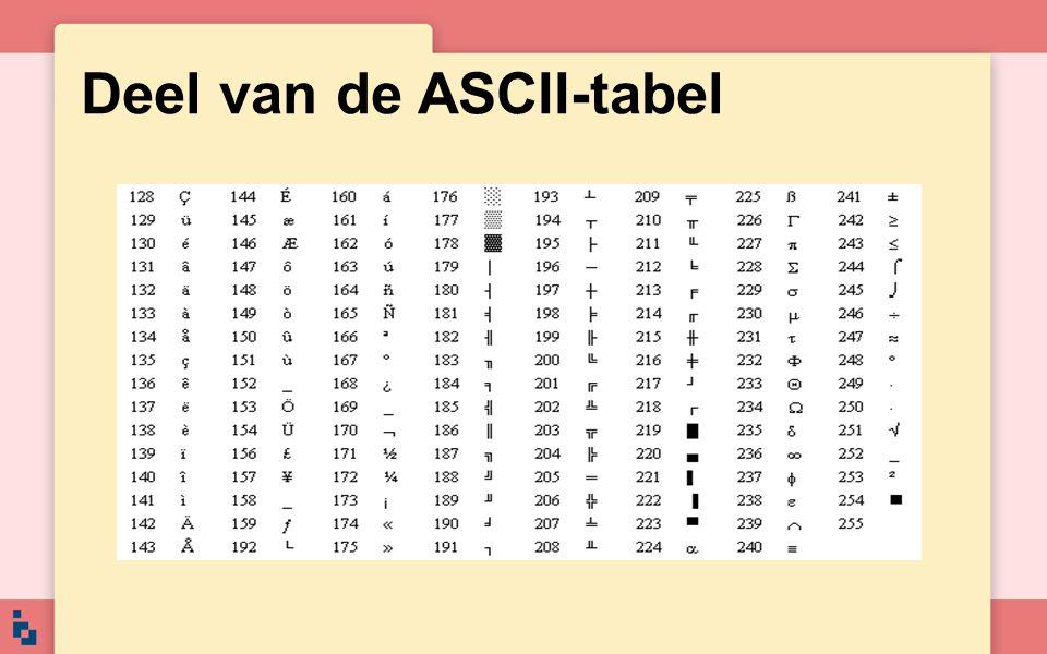 Deel van de ASCII-tabel